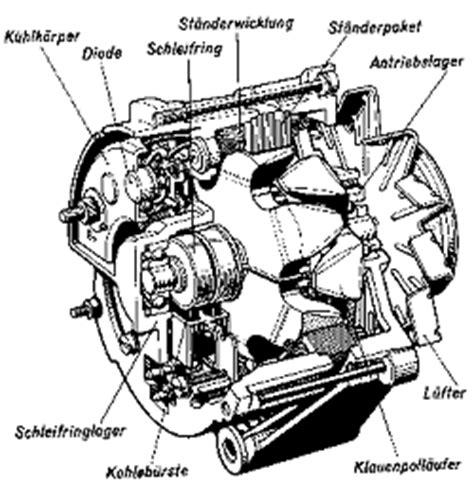 Motorrad Batterie Wird Hei by Umge 228 Ndert In Domstreben Fred Forum Crx