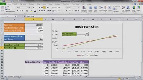 even chart excel template create a even analysis chart