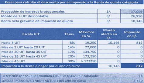 tasas calculo renta cuarta categoria 2015 tasas para el calculo del impuesto a la renta 2015 peru