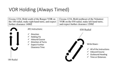 holding pattern rule of thumb ppt advanced holding patterns powerpoint presentation