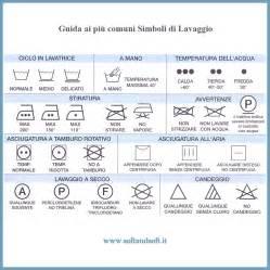 download moduli soft and soft softandsoft it