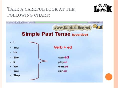 patterns of simple past tense for irregular verbs yudha setia different between simple past and present perfect