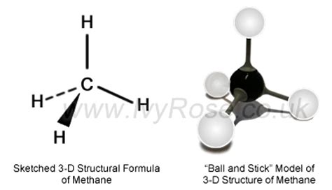 Drawing 3d Molecules by Structural Formulae Of Organic Molecules Organic Chemistry