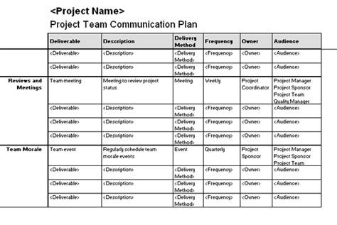 project team communication plan template for excel 2003 or