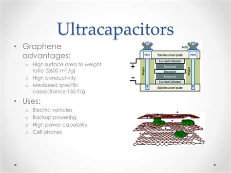 ultracapacitor battery ppt ultracapacitor ppt 28 images uday presentation ultracapacitors supercapacitors ppt