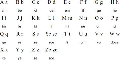 farsi alphabet alphabet translation www pixshark