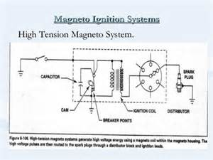 06 piston eng ignition