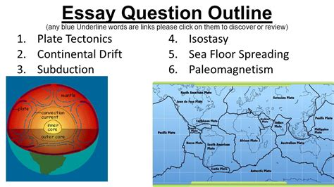Plate Tectonics Essay by Essay Question Outline Any Blue Underline Words Are Links Click On Them To Discover Or