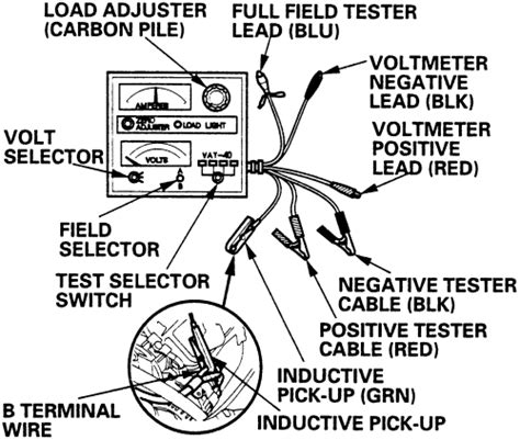 book repair manual 2006 honda odyssey parking system repair guides charging system alternator autozone com