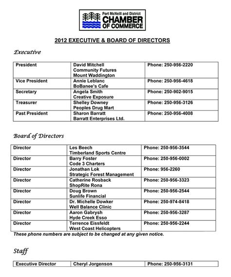 director list template fred poirier april 2012