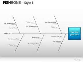 fishbone diagram template powerpoint fishbone free