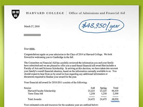 best photos of thank you letter financial aid financial aid appeal letter sle financial