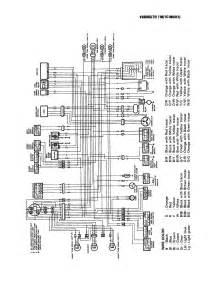 1996 suzuki its somewhere in between the starter switch solenoid