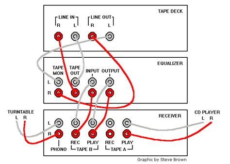 home stereo equalizer hook up diagram home free engine