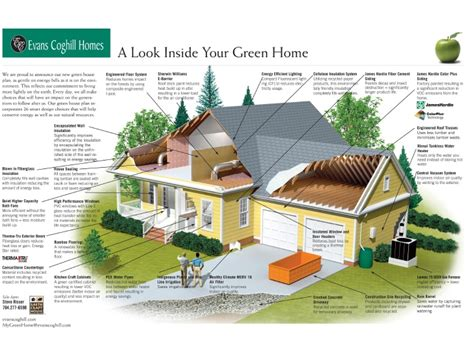 home design diagram green home earthcraft home cut away diagram