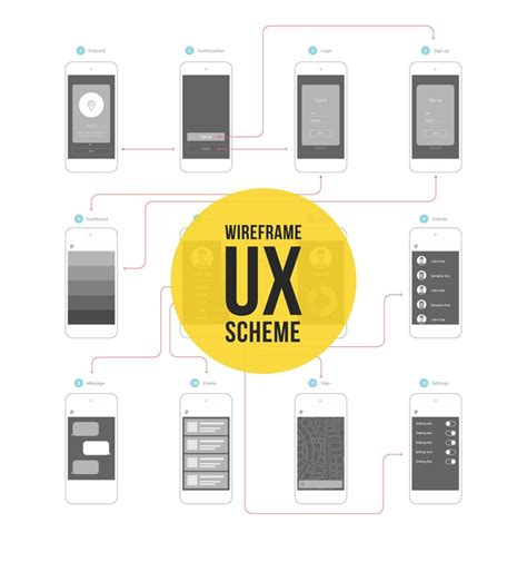 apps flowchart wireframe ux kit for mobile application prototype with