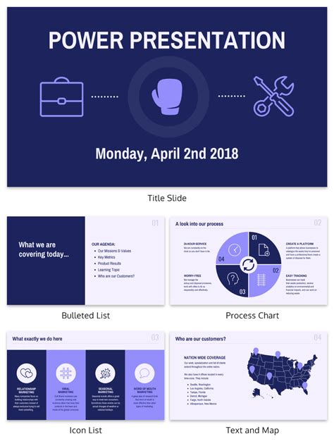20 Presentation Templates And Design Best Practices To Keep Your Audience Focused Template For Powerpoint Presentation
