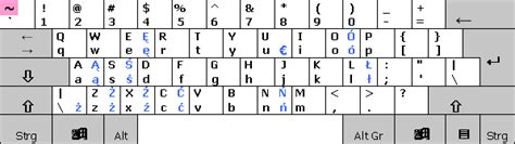 keyboard layout poland en penzeng de foreign characters on windows computers