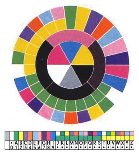 saville new order s colour code joe blogs