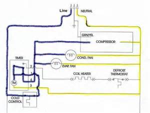 Refrigerator defrost timer wiring diagrams wiring diagram photos for
