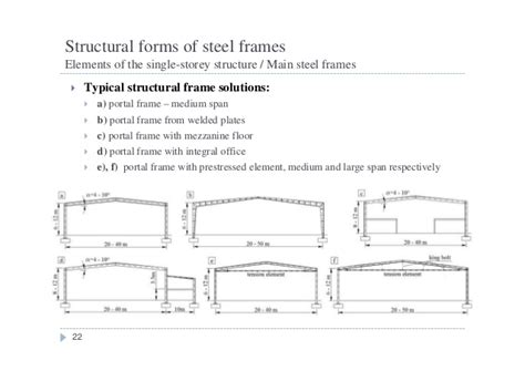 Basic Floor Plan With Dimensions w 1 single storey steel frames structures