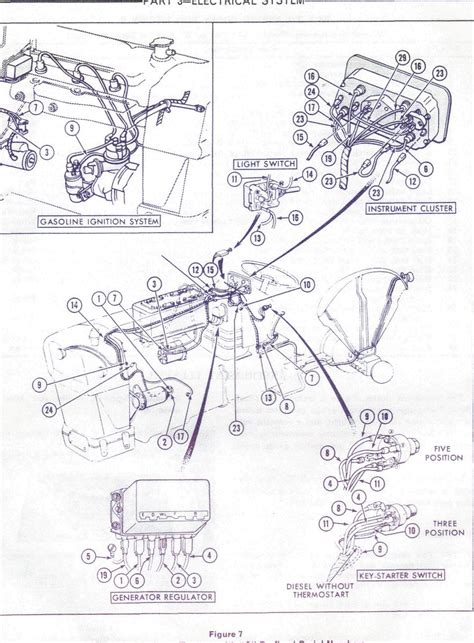 Need Diagram To Connect Wires To Instrument Panel Of Ford