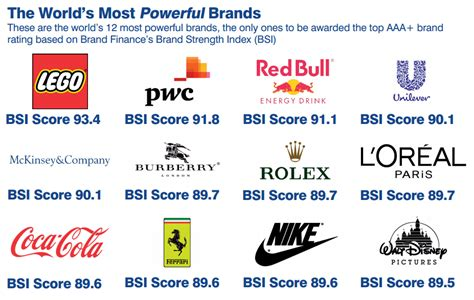 mtn remains sa s most valuable brand the imm graduate school sa company among best 500 brands in the world