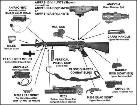 fungsi layout weight m16a4 rifle weapons