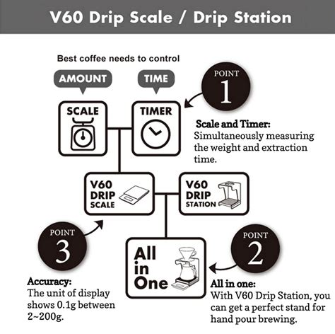 Hario Drip Scale Vst 2000b With Timer hario coffee drip scale timer authe end 7 2 2018 10 53 pm