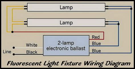 t8 fluorescent light fixture wiring diagram get free