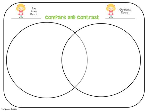 compare and contrast venn diagram exles venn diagram compare and contrast gallery how to guide