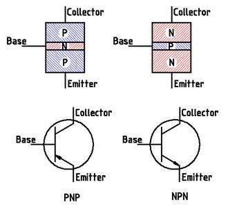 cara mengetahui kaki transistor pnp dan npn penggunaan transistor sebagai saklar panduan teknisi