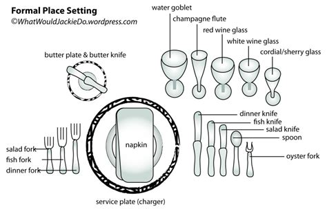 formal place setting diagram ask beth modern wedding place settings wwjd is