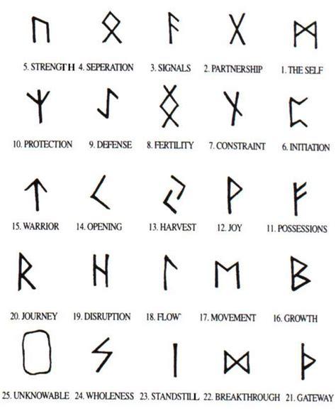 viking tattoo meaning family best 25 viking symbols ideas on pinterest viking rune