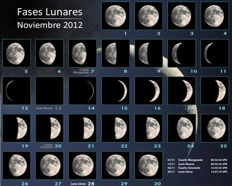 fases lunares colombia 2016 calendario fases lunares 2016 newhairstylesformen2014 com