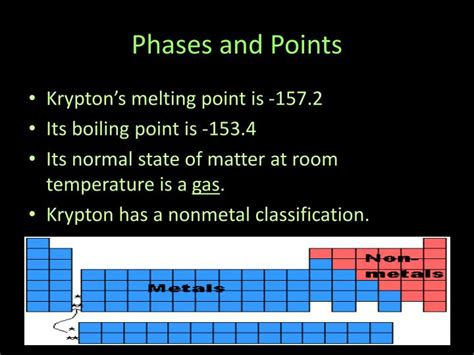 what state of matter is krypton at room temperature ppt krypton powerpoint presentation id 2068829