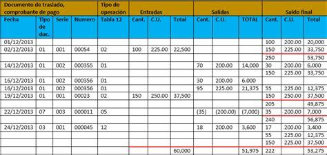 vencimientos declaracion anual 2015 vencimiento declaracion renta 2015 no residentes new