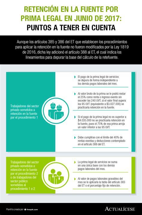 tarifas retencion en la fuente 2016 infograf 237 a retenci 243 n en la fuente por prima legal en