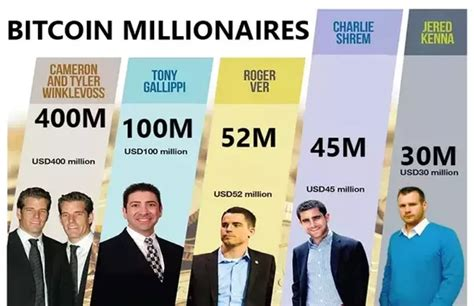 who makes who are the richest people in bitcoin quora