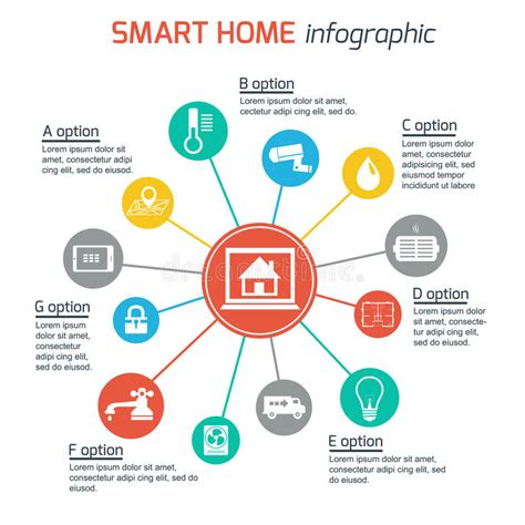 Smart Home Automation Technology Infographics Stock Vector   smart home automation technology infographics stock vector