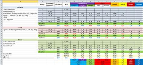 kohlenhydrat tabelle kohlenhydrate downsizesite
