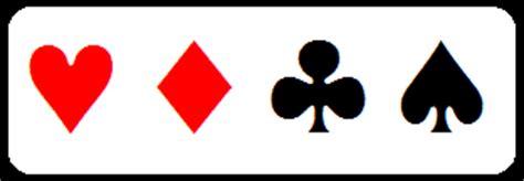 Il Simbolismo delle Carte da Gioco