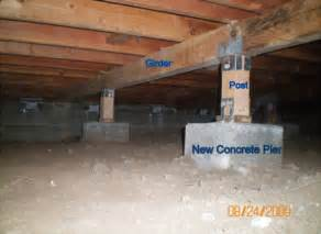 Slab Vs Crawl Space Foundation Pier And Beam Foundations Related Keywords Amp Suggestions