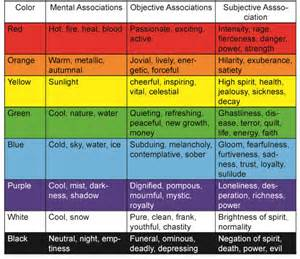 psychological effects of color color in the garden the psychological effects of color