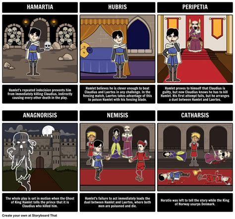 lady macbeth tragic hero essay macbeth a tragic hero essays