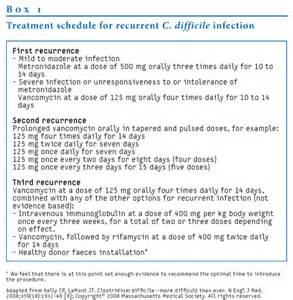 diseases treatment c diff treatment