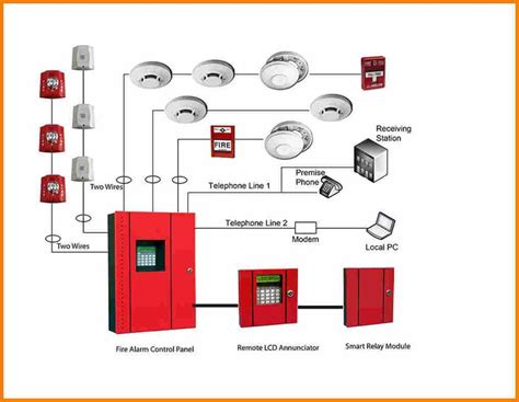 fire alarm installation wiring diagram cable  smoke