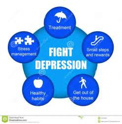 fight depression royalty free stock photography   image 15727957