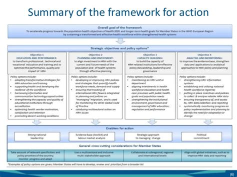heeg report making it real framework for action for a sustainable