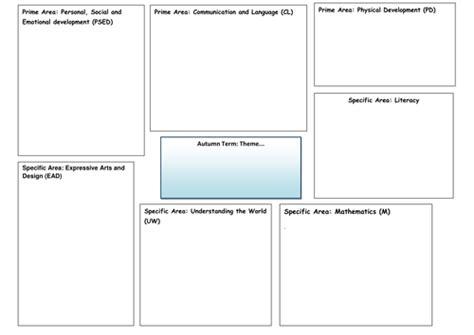 Eyfs Progress Report Template Eyfs 2012 Framework Topic Web By Magicaleyfs Teaching